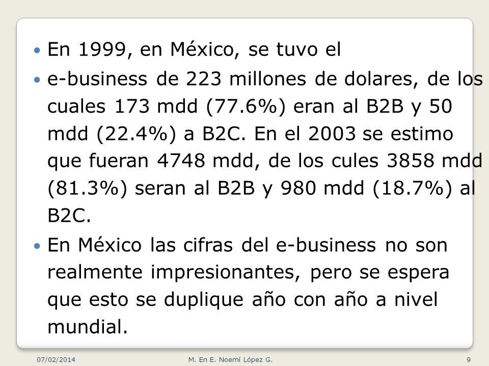 En 1999, en México, se tuvo el