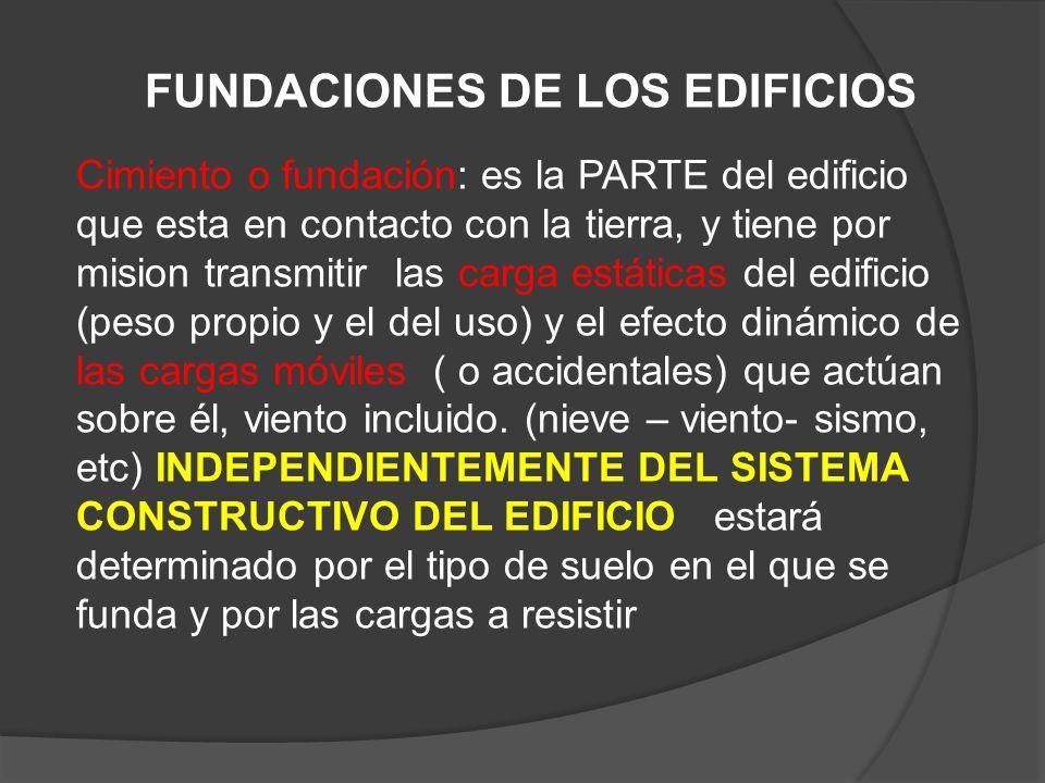 FUNDACIONES DE LOS EDIFICIOS