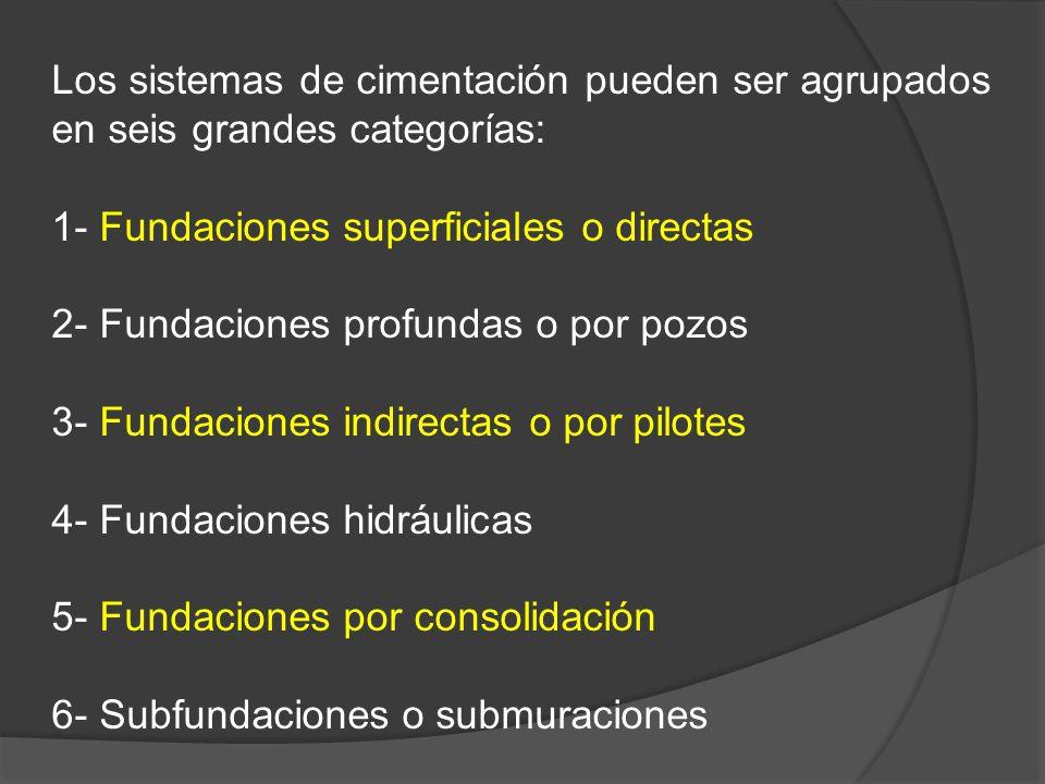 Los sistemas de cimentación pueden ser agrupados en seis grandes categorías: