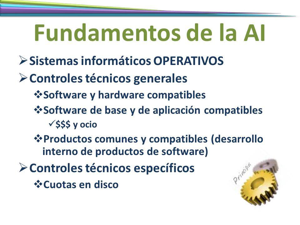 Fundamentos de la AI Sistemas informáticos OPERATIVOS