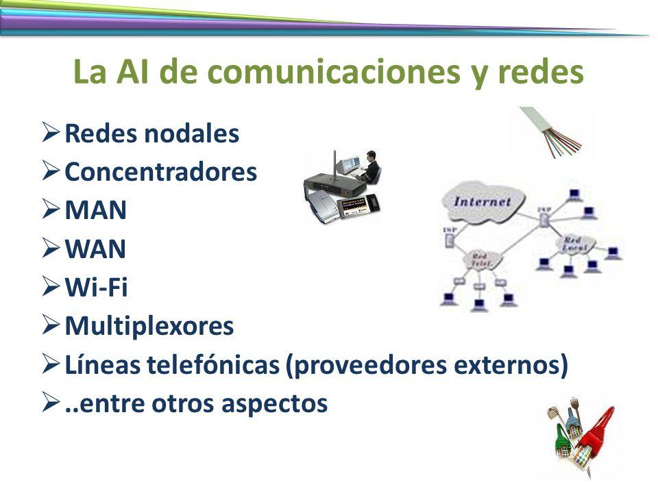 La AI de comunicaciones y redes