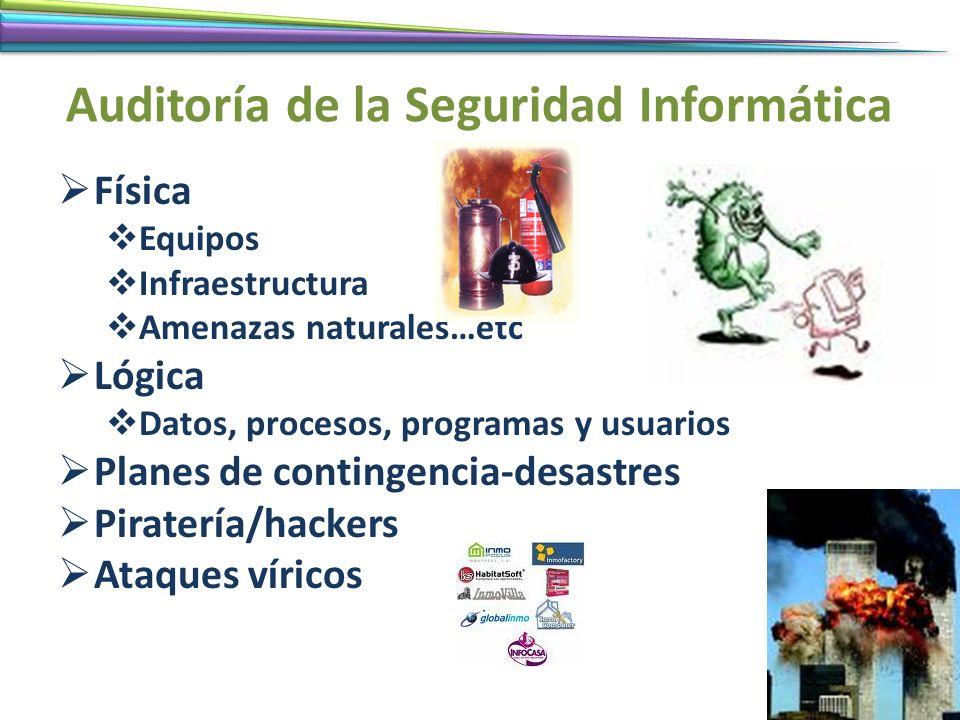 Auditoría de la Seguridad Informática