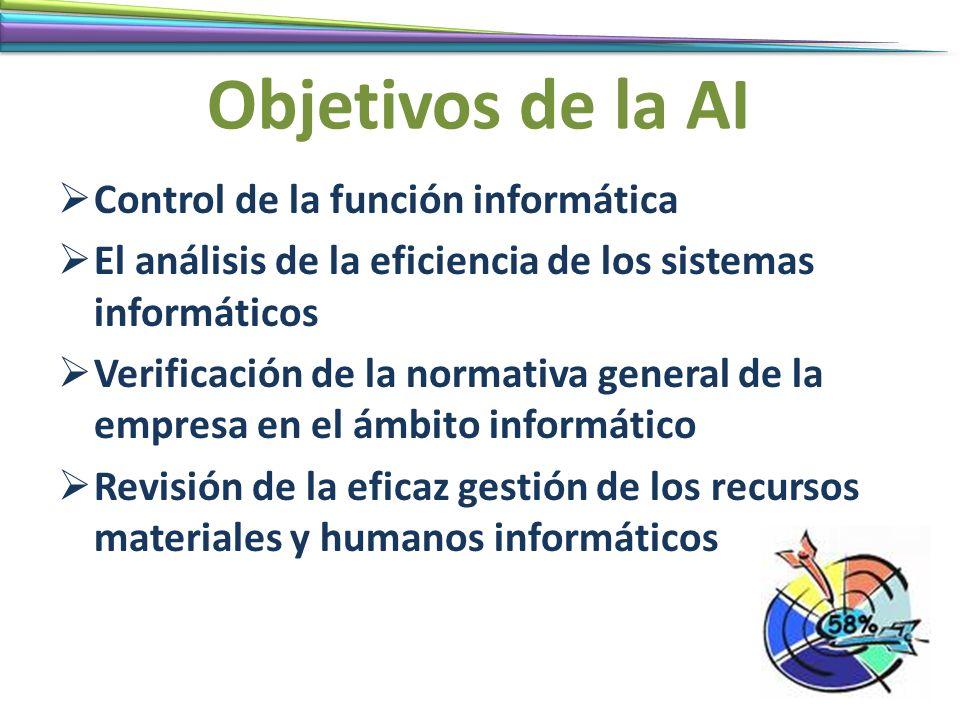 Objetivos de la AI Control de la función informática