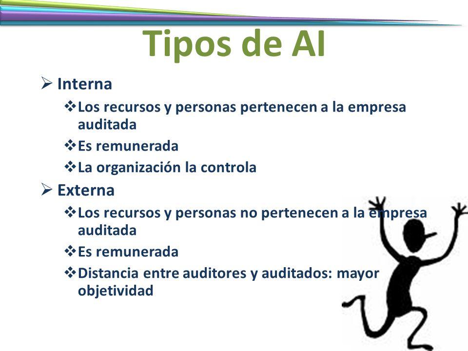 Tipos de AI Interna Externa