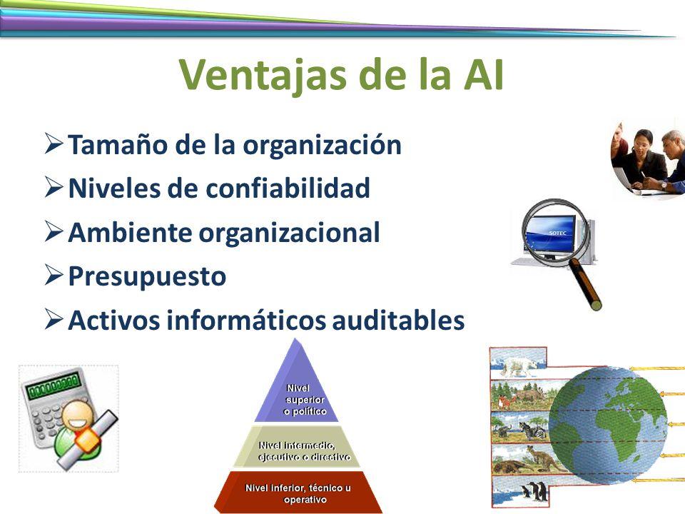 Ventajas de la AI Tamaño de la organización Niveles de confiabilidad