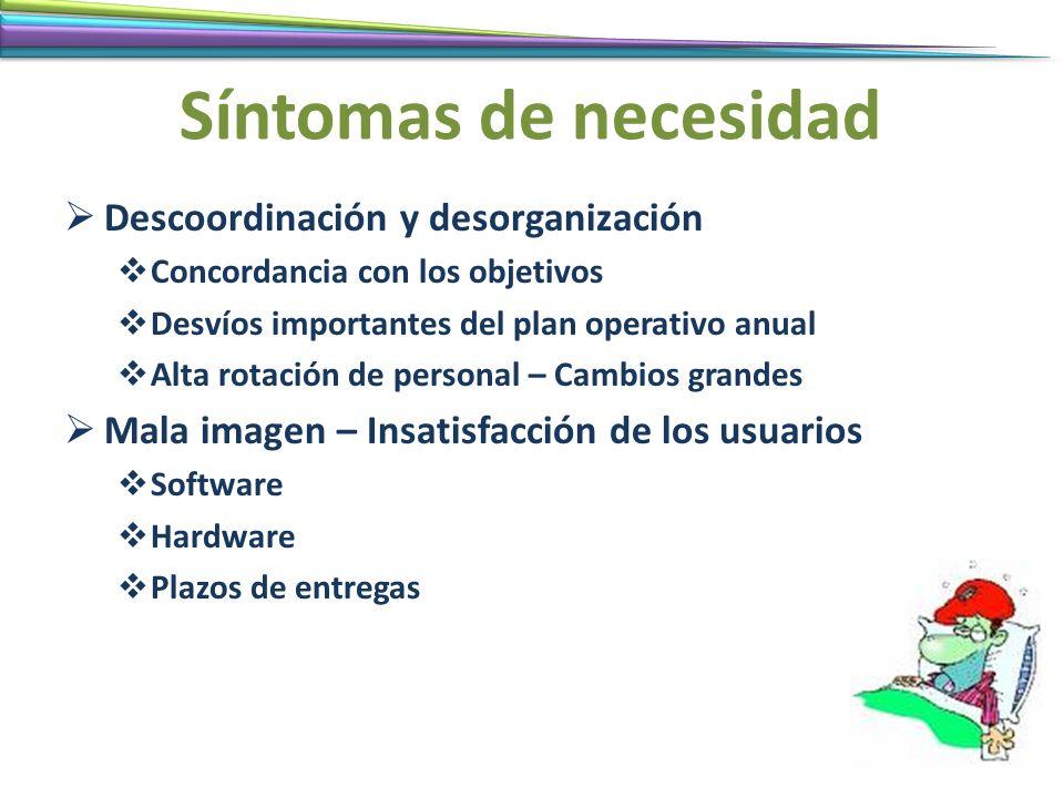 Síntomas de necesidad Descoordinación y desorganización