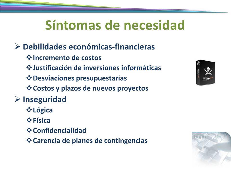 Síntomas de necesidad Debilidades económicas-financieras Inseguridad
