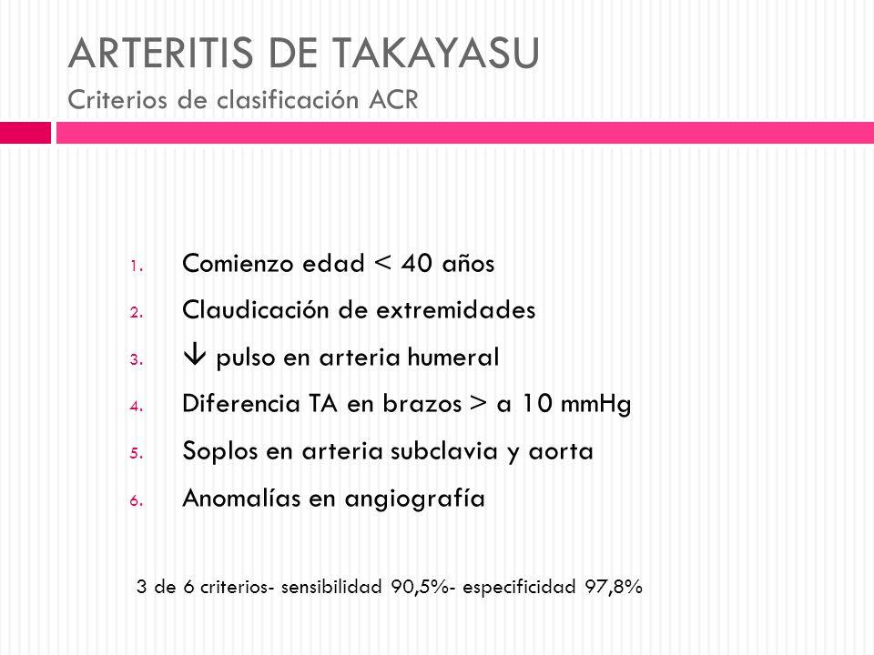 ARTERITIS DE TAKAYASU Criterios de clasificación ACR