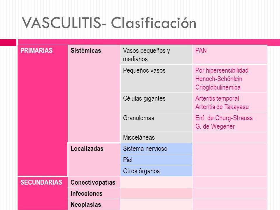 VASCULITIS- Clasificación