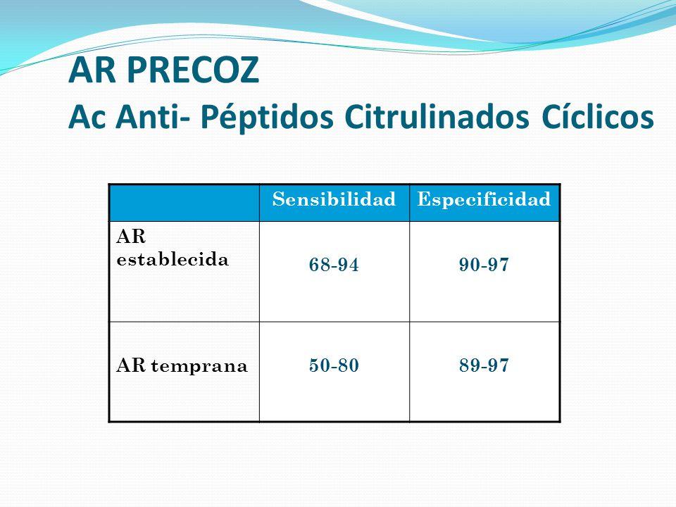 AR PRECOZ Ac Anti- Péptidos Citrulinados Cíclicos