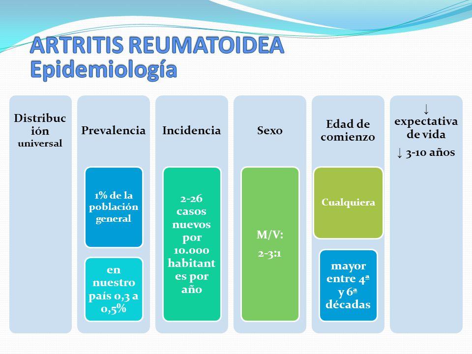 ARTRITIS REUMATOIDEA Epidemiología
