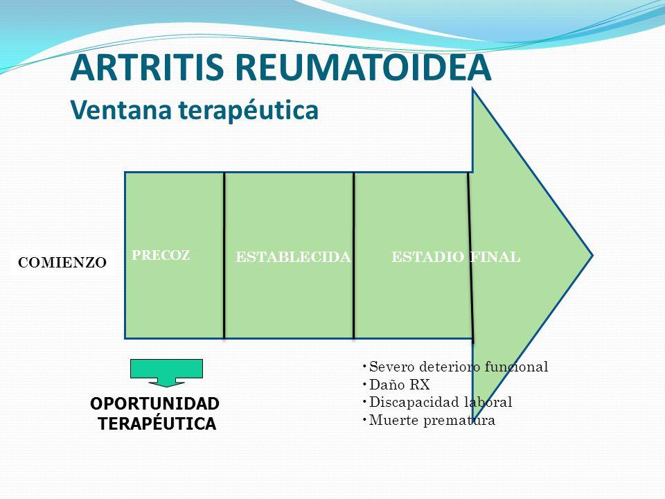 ARTRITIS REUMATOIDEA Ventana terapéutica