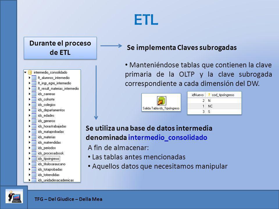 Durante el proceso de ETL