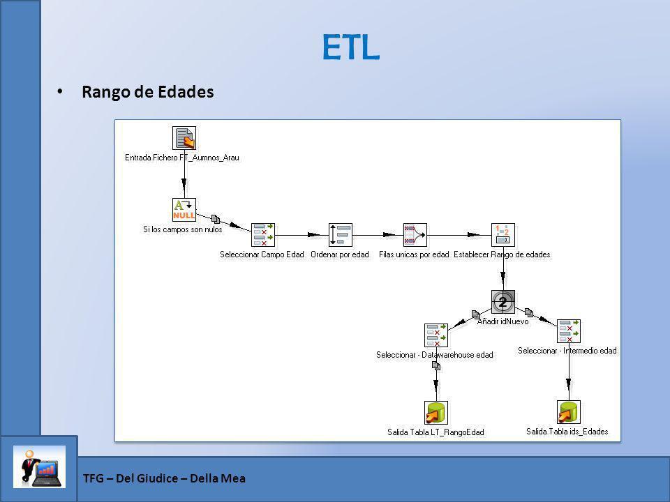 ETL Rango de Edades TFG – Del Giudice – Della Mea