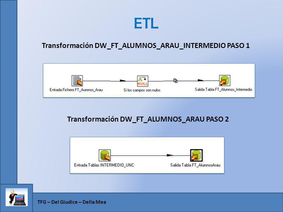 Transformación DW_FT_ALUMNOS_ARAU PASO 2