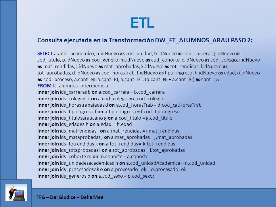 ETL Consulta ejecutada en la Transformación DW_FT_ALUMNOS_ARAU PASO 2: