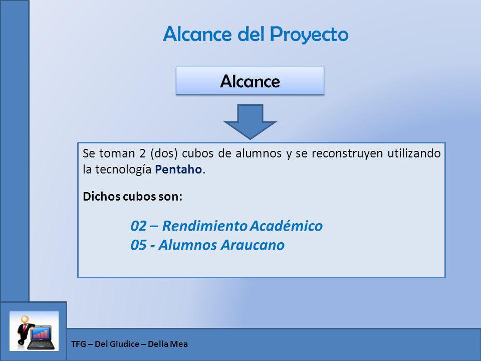 Alcance del Proyecto Alcance 02 – Rendimiento Académico