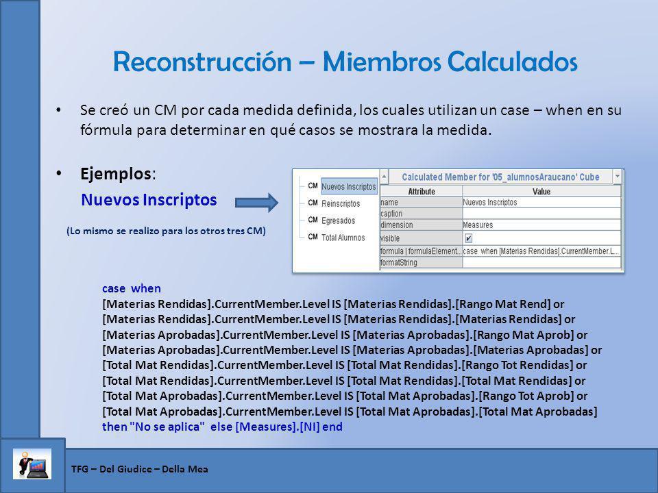 Reconstrucción – Miembros Calculados