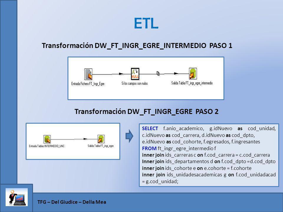 Transformación DW_FT_INGR_EGRE PASO 2