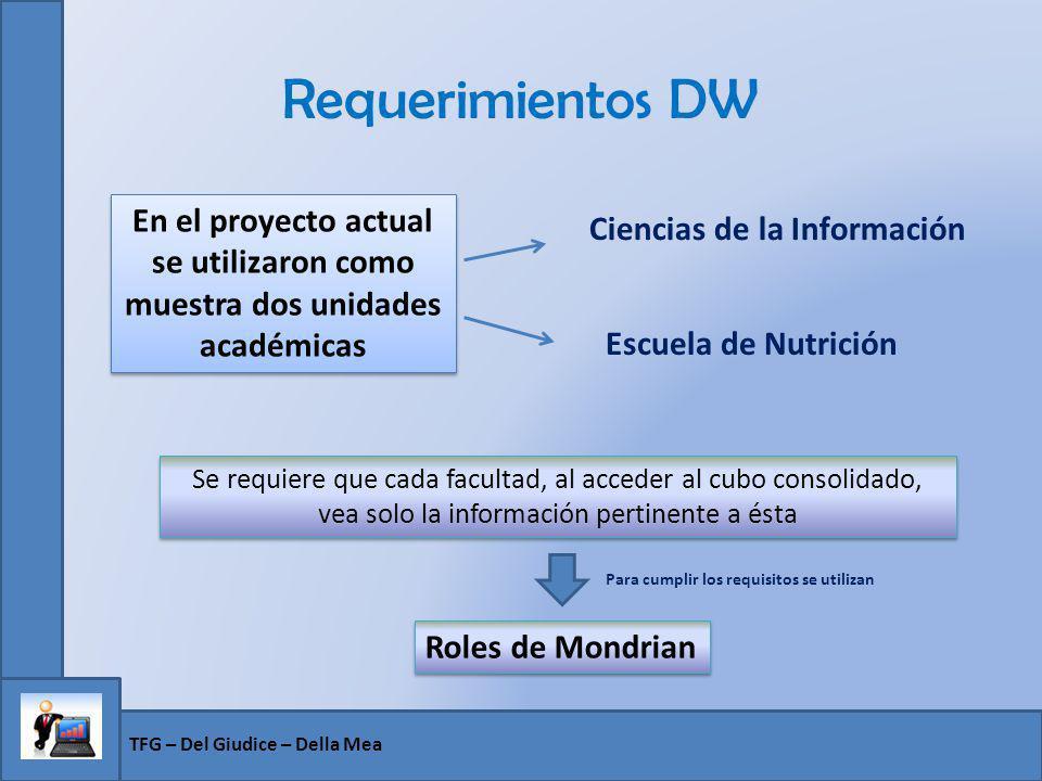 Requerimientos DW En el proyecto actual se utilizaron como muestra dos unidades académicas. Ciencias de la Información.