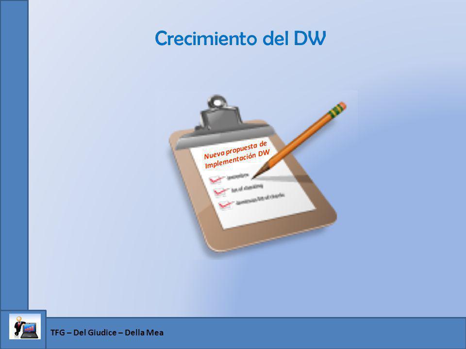 Nueva propuesta de Implementación DW