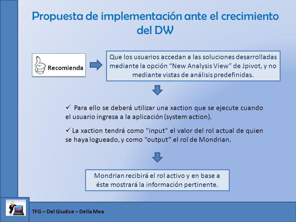 Propuesta de implementación ante el crecimiento del DW