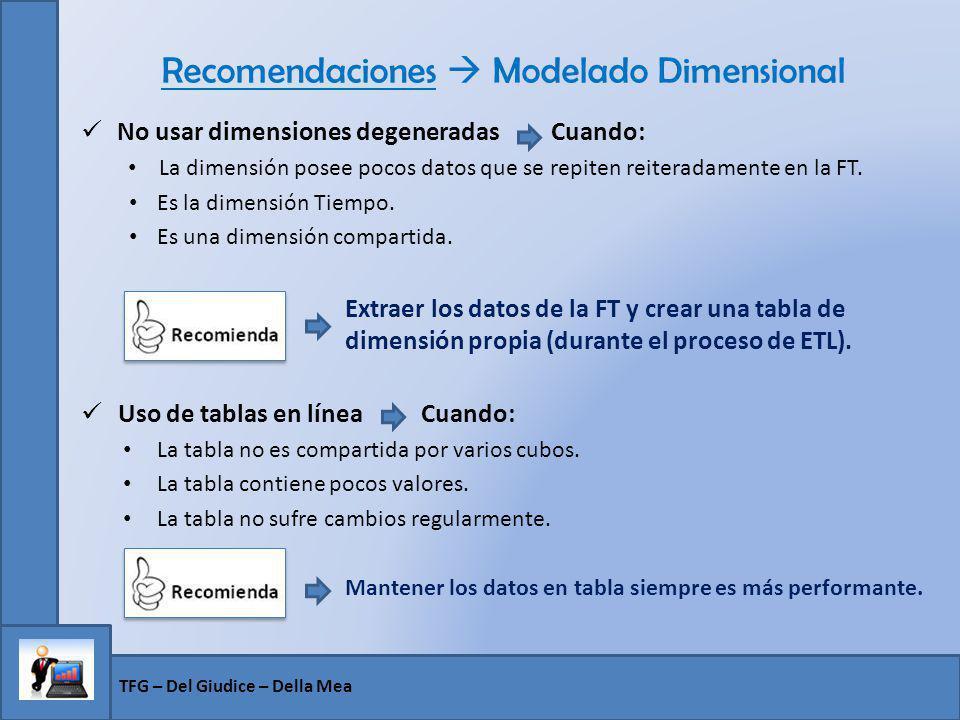Recomendaciones  Modelado Dimensional