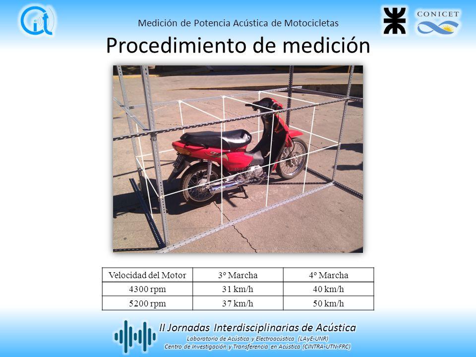 Procedimiento de medición