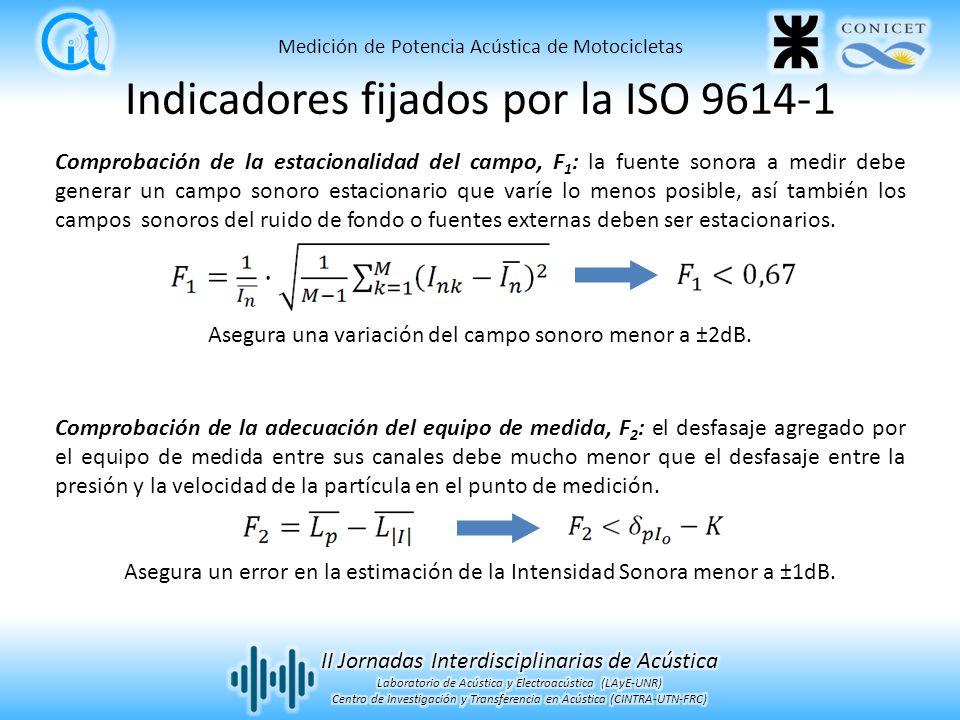 Indicadores fijados por la ISO 9614-1