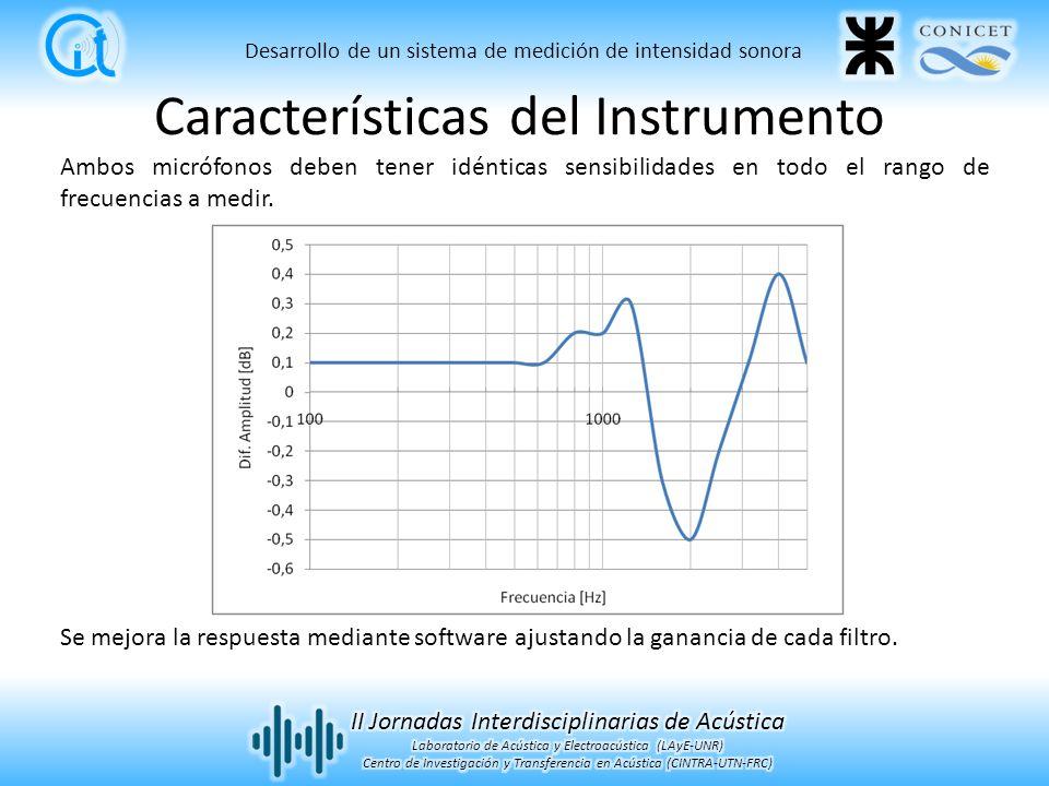 Características del Instrumento