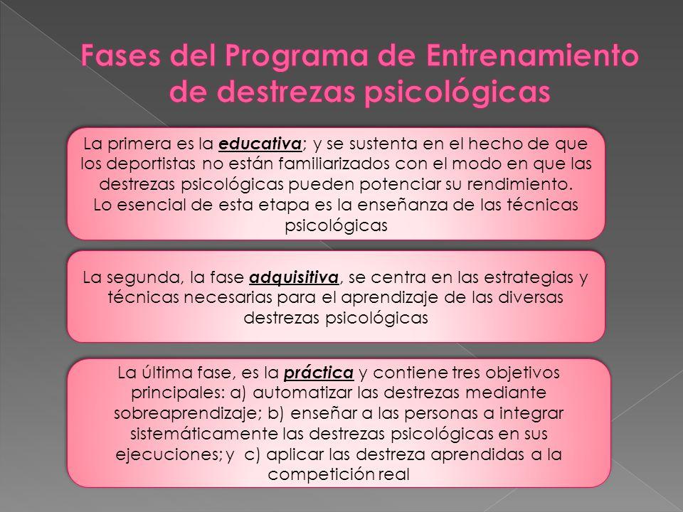 Fases del Programa de Entrenamiento de destrezas psicológicas