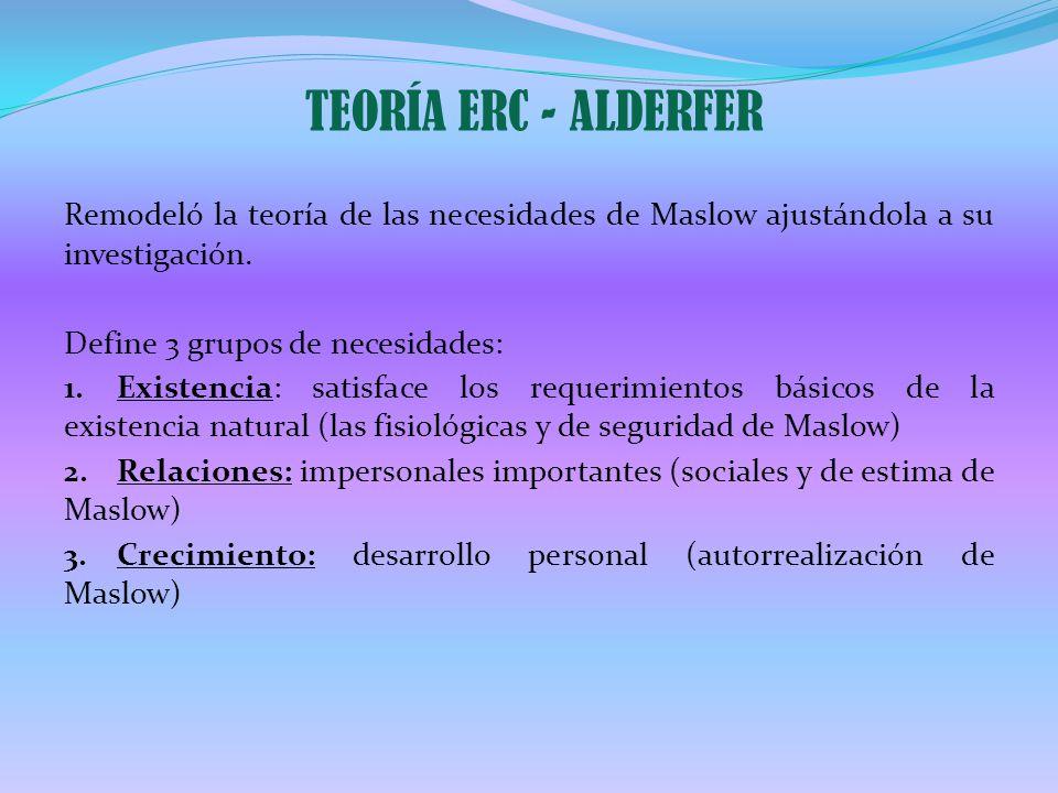TEORÍA ERC - ALDERFER Remodeló la teoría de las necesidades de Maslow ajustándola a su investigación.