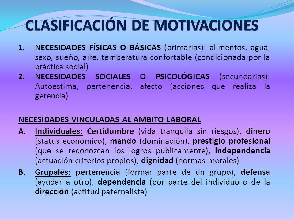 CLASIFICACIÓN DE MOTIVACIONES