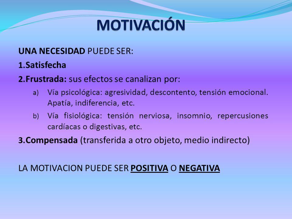 MOTIVACIÓN UNA NECESIDAD PUEDE SER: Satisfecha