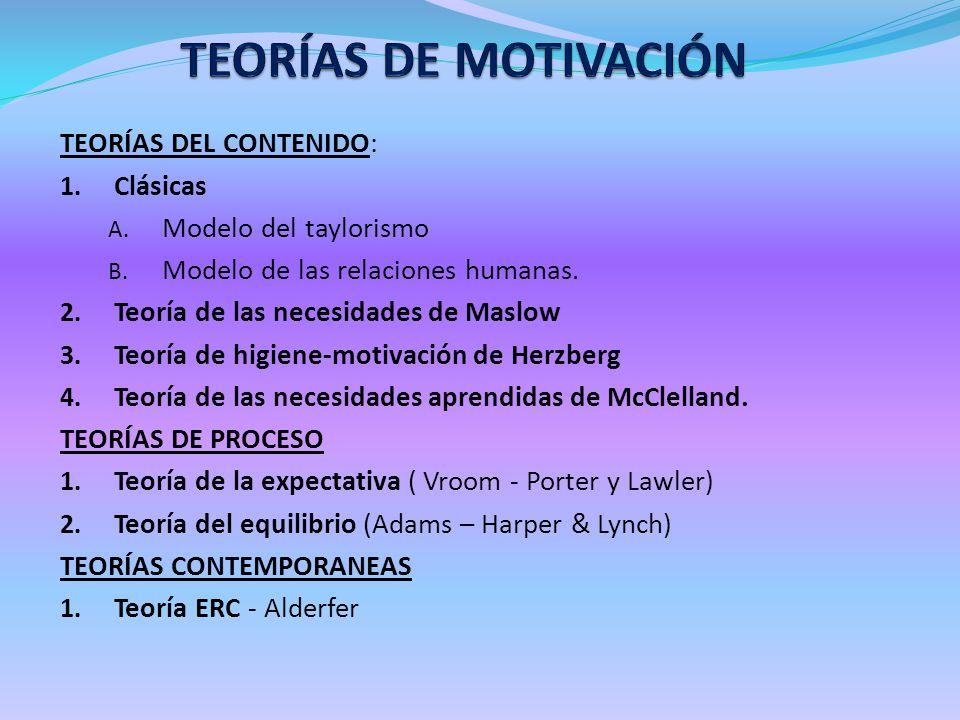 TEORÍAS DE MOTIVACIÓN TEORÍAS DEL CONTENIDO: Clásicas