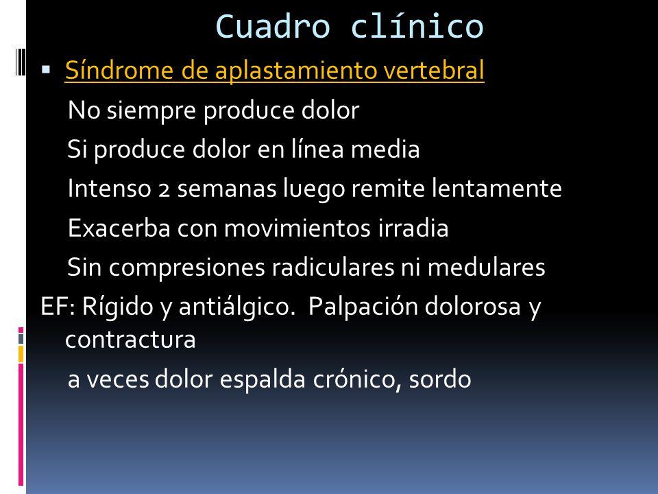 Cuadro clínico Síndrome de aplastamiento vertebral