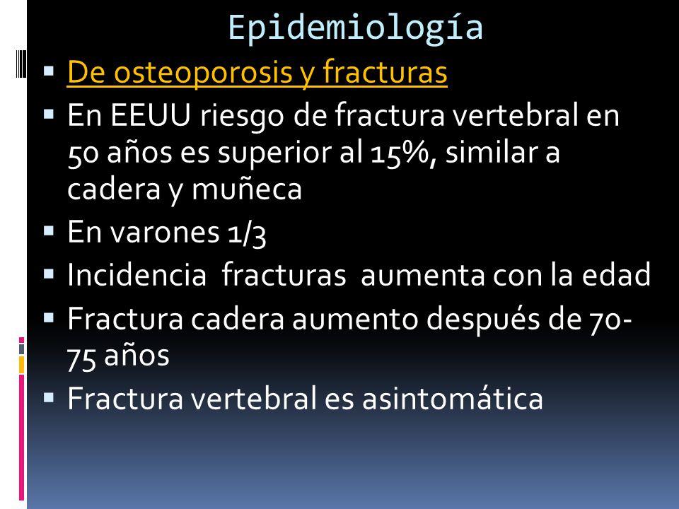 Epidemiología De osteoporosis y fracturas