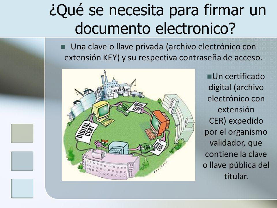 ¿Qué se necesita para firmar un documento electronico