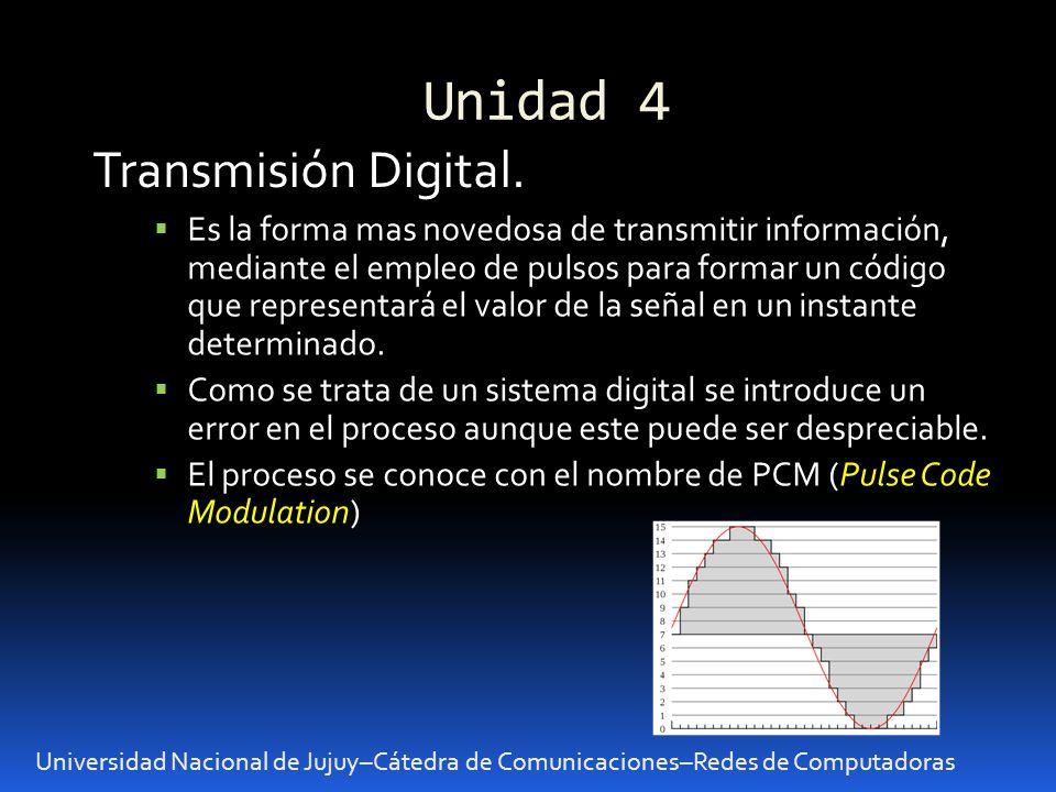 Unidad 4 Transmisión Digital.