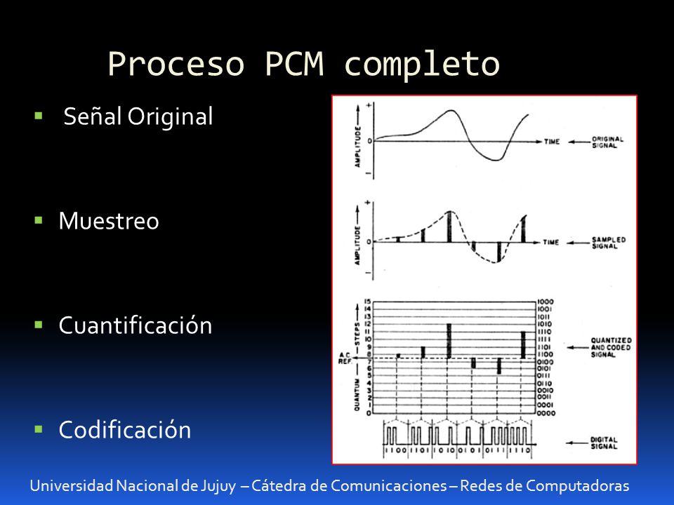 Proceso PCM completo Señal Original Muestreo Cuantificación