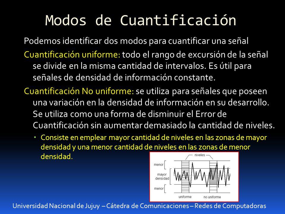Modos de Cuantificación