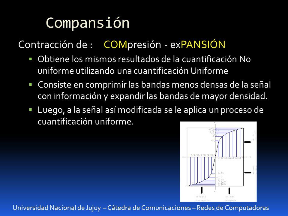 Compansión Contracción de : COMpresión - exPANSIÓN