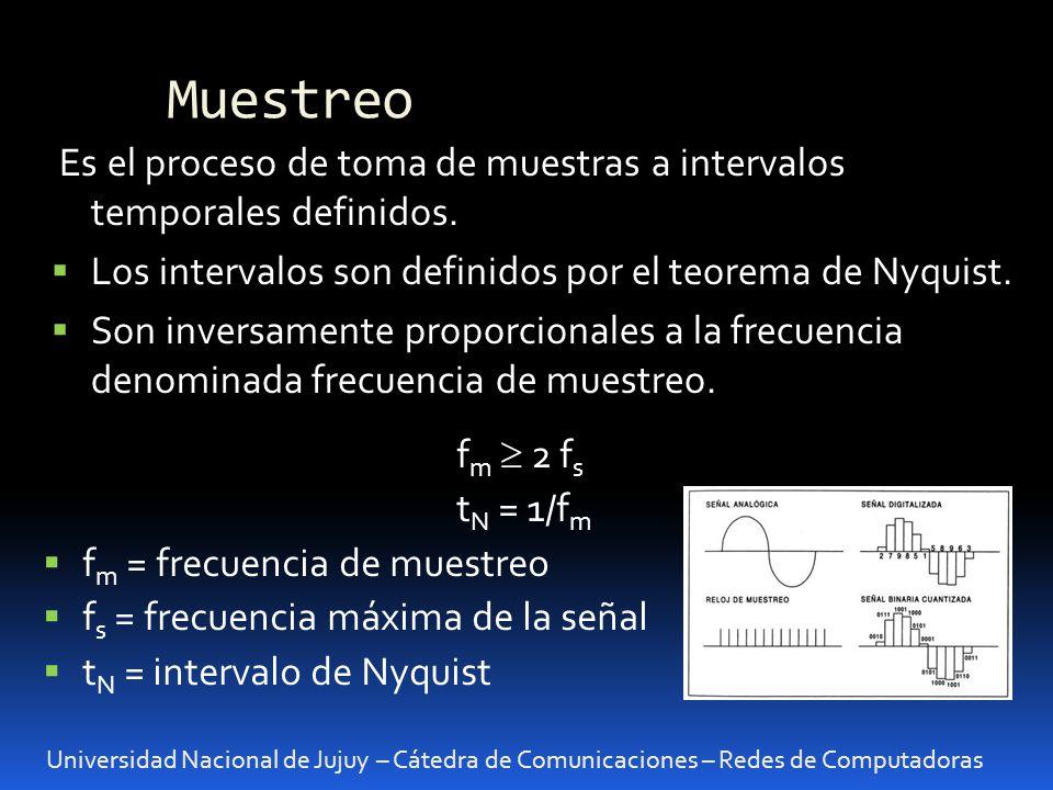 Muestreo Es el proceso de toma de muestras a intervalos temporales definidos. Los intervalos son definidos por el teorema de Nyquist.