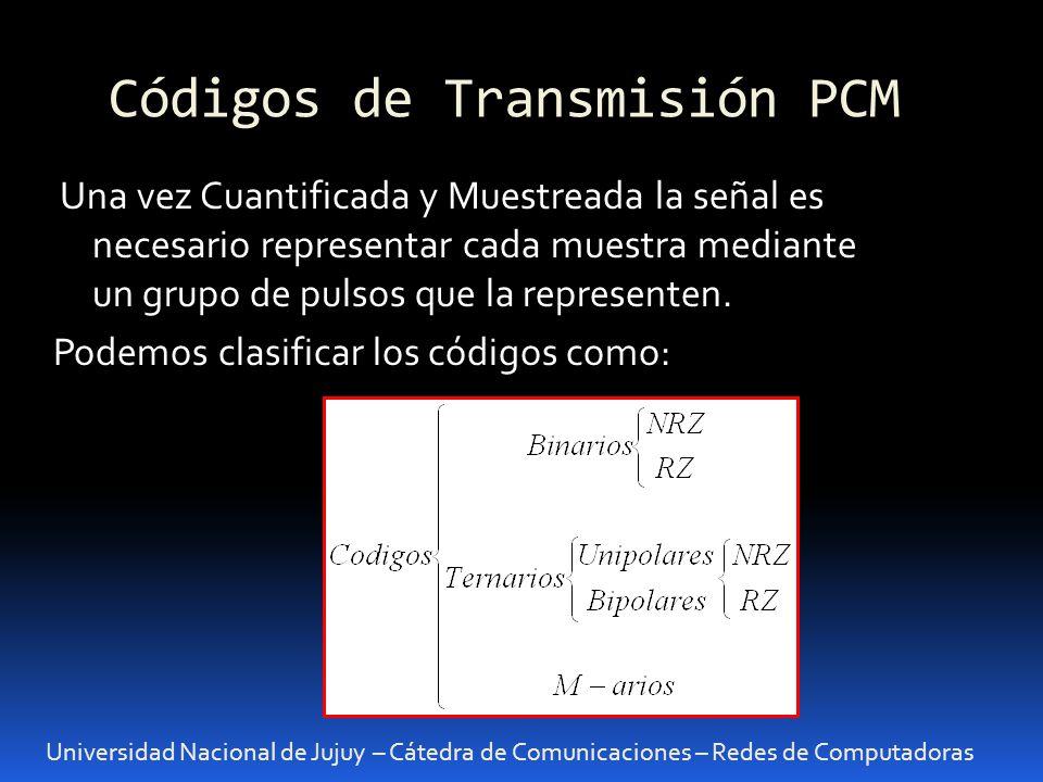 Códigos de Transmisión PCM