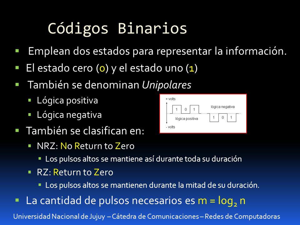 Códigos Binarios Emplean dos estados para representar la información.