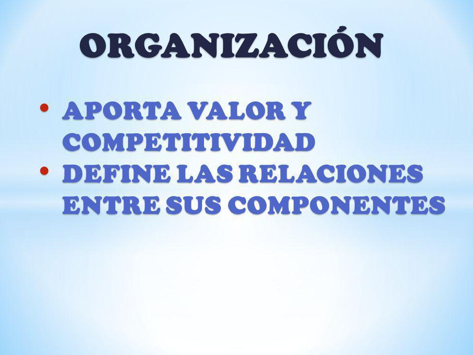 ORGANIZACIÓN APORTA VALOR Y COMPETITIVIDAD