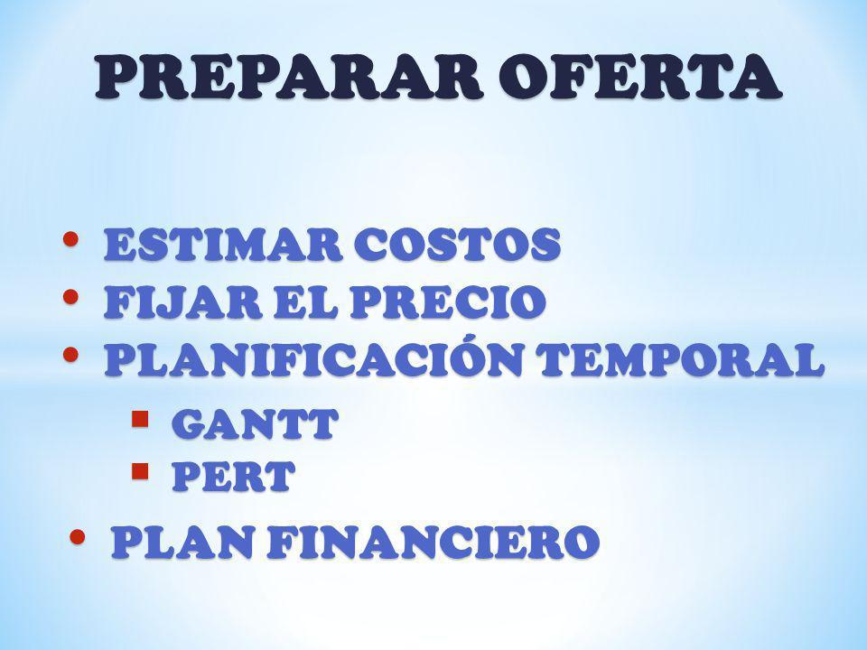 PREPARAR OFERTA ESTIMAR COSTOS FIJAR EL PRECIO PLANIFICACIÓN TEMPORAL