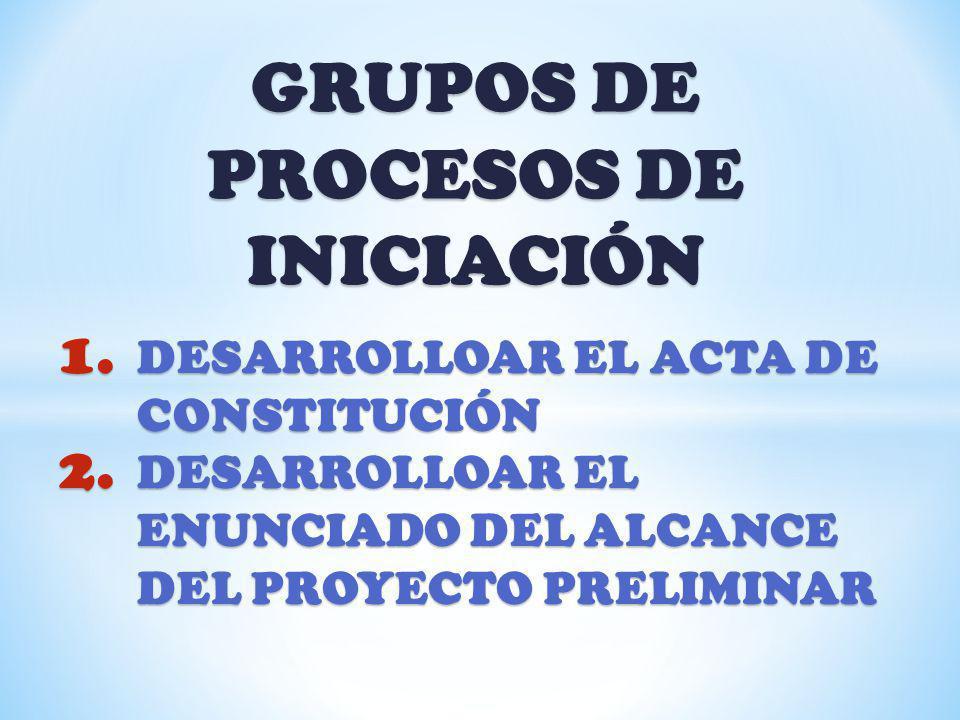 GRUPOS DE PROCESOS DE INICIACIÓN