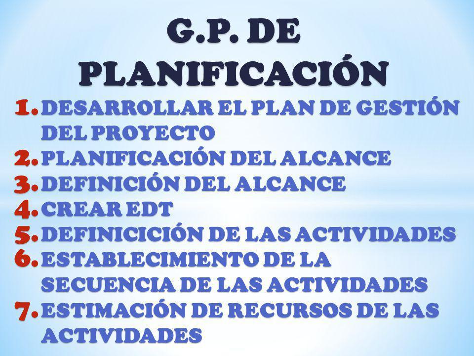 G.P. DE PLANIFICACIÓN DESARROLLAR EL PLAN DE GESTIÓN DEL PROYECTO
