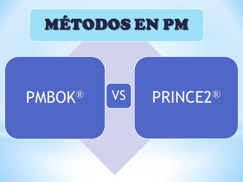 PMBOK® PRINCE2® VS MÉTODOS EN PM